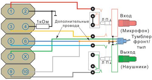 соединения ликвидируем