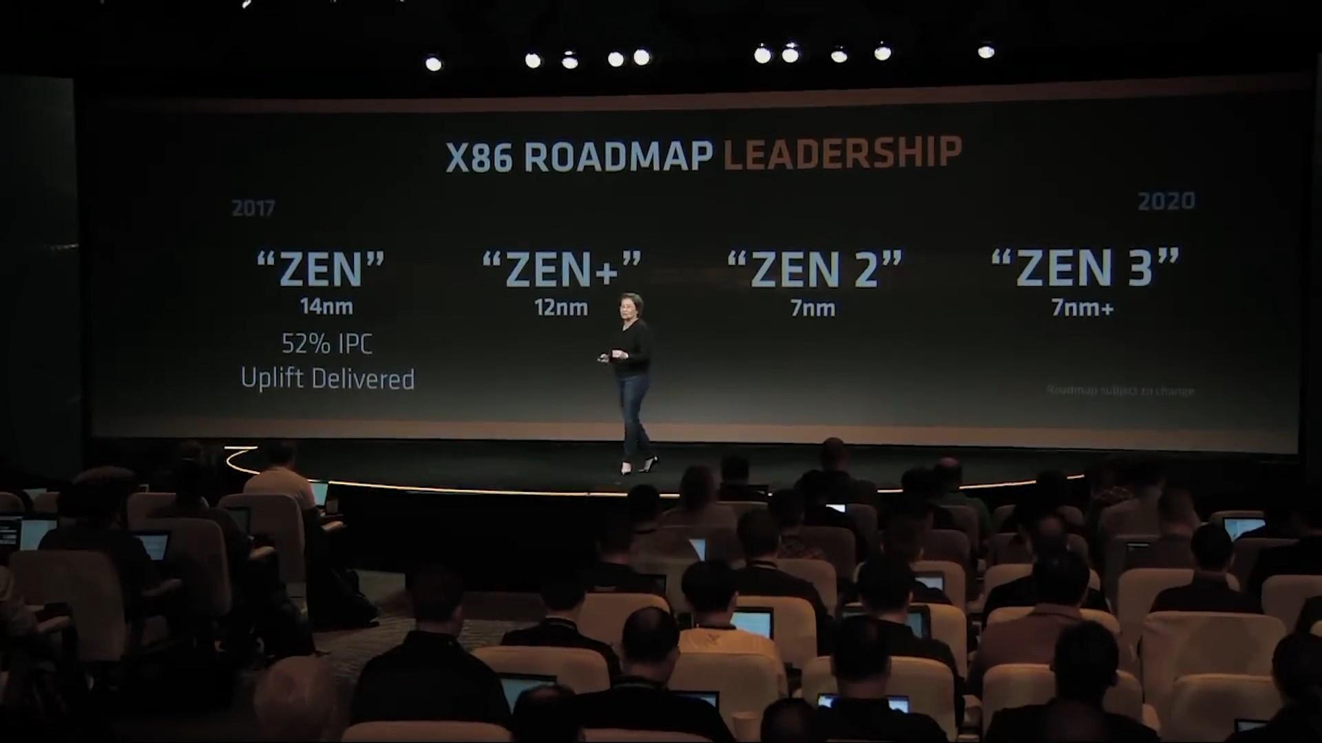 Фотография с презентации новых процессоров Ryzen: Лиза Су рассказывает о планах компании на фоне слайда с графиком выхода обновлённых архитектур Zen