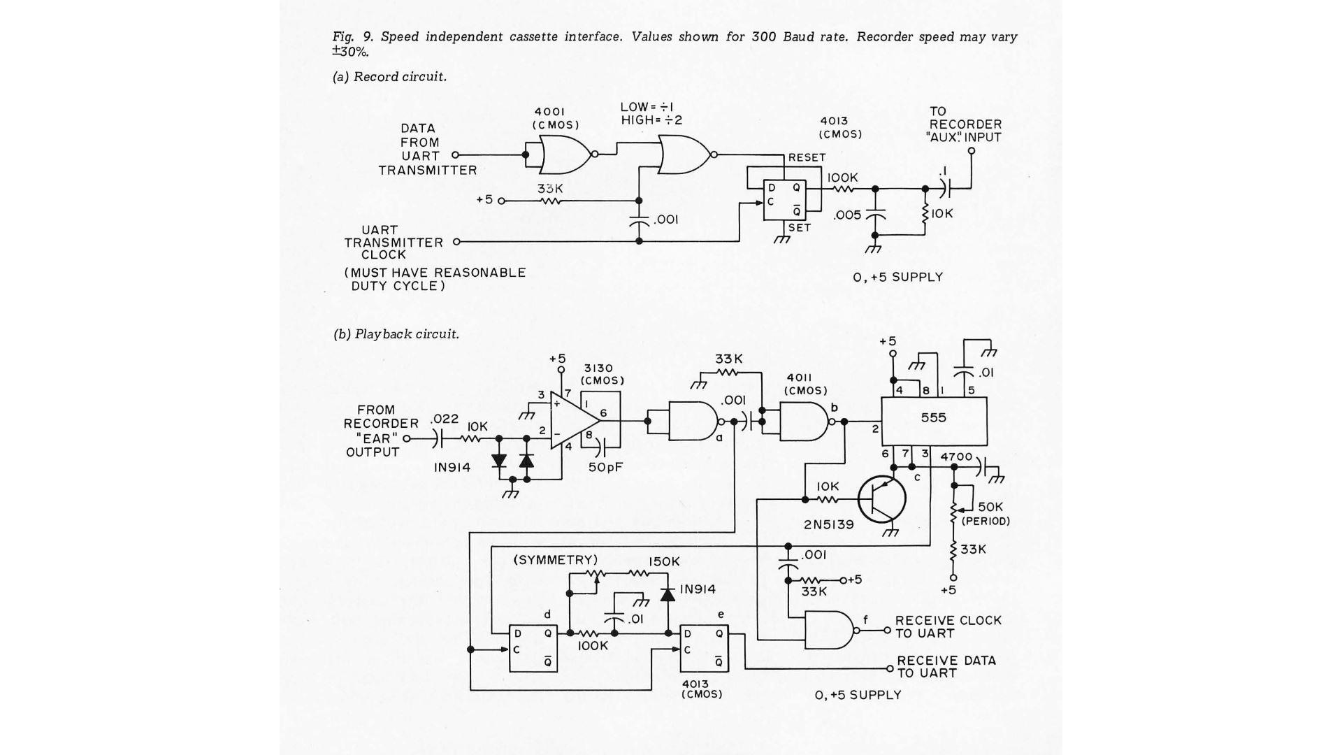 Независимый от скорости кассетный интерфейс. Значения указаны для скорости 300 БОД. Скорость рекордера может колебаться в интервале +/–30%.